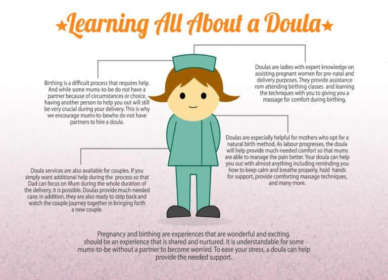 Learning All About a Doula Infographics
