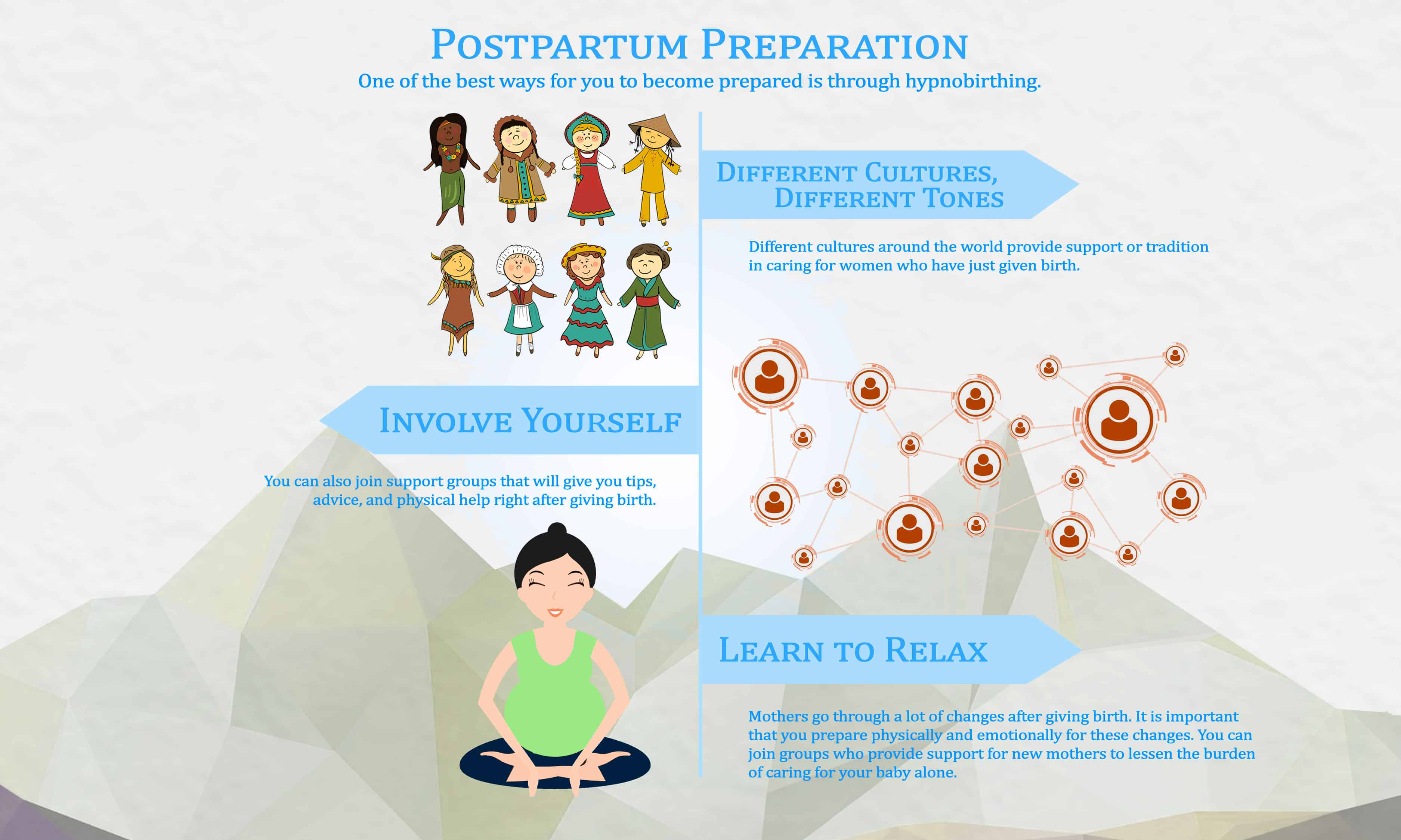 Postpartum Preparation Infographics