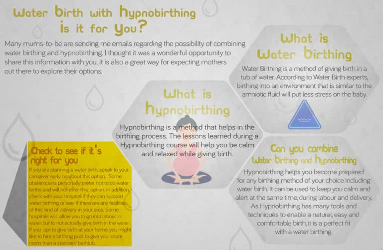 Water Birth With Hypnobirthing Infographics