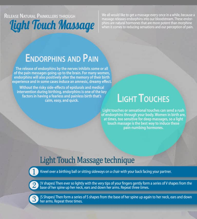 Natural Painkillers Light Touch Massage Infographics