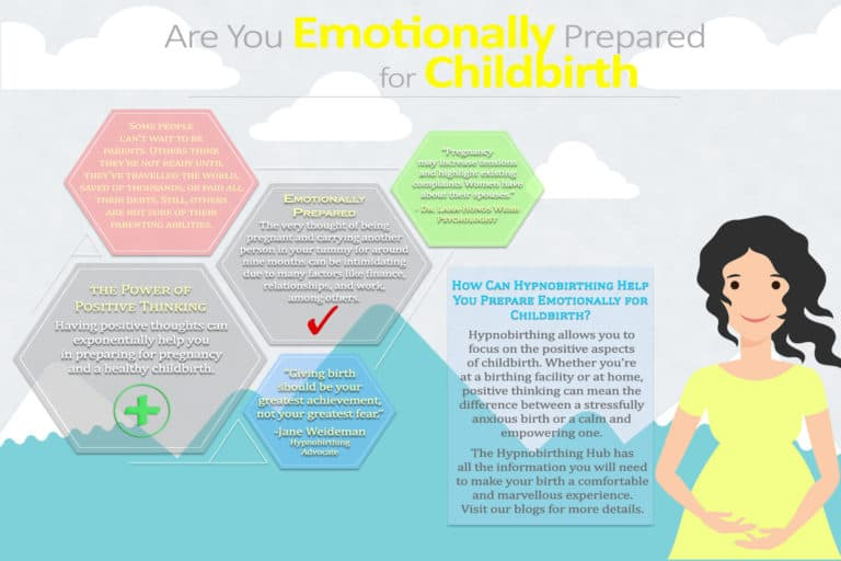 Be Emotionally Prepared for Childbirth Infographics