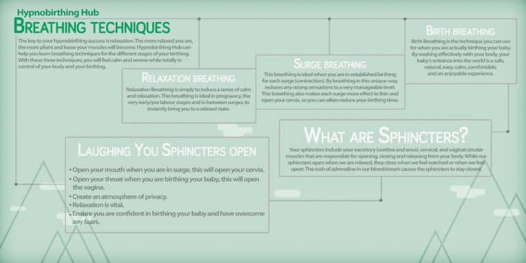 Hypnobirthing Hub Breathing Techniques Infographics