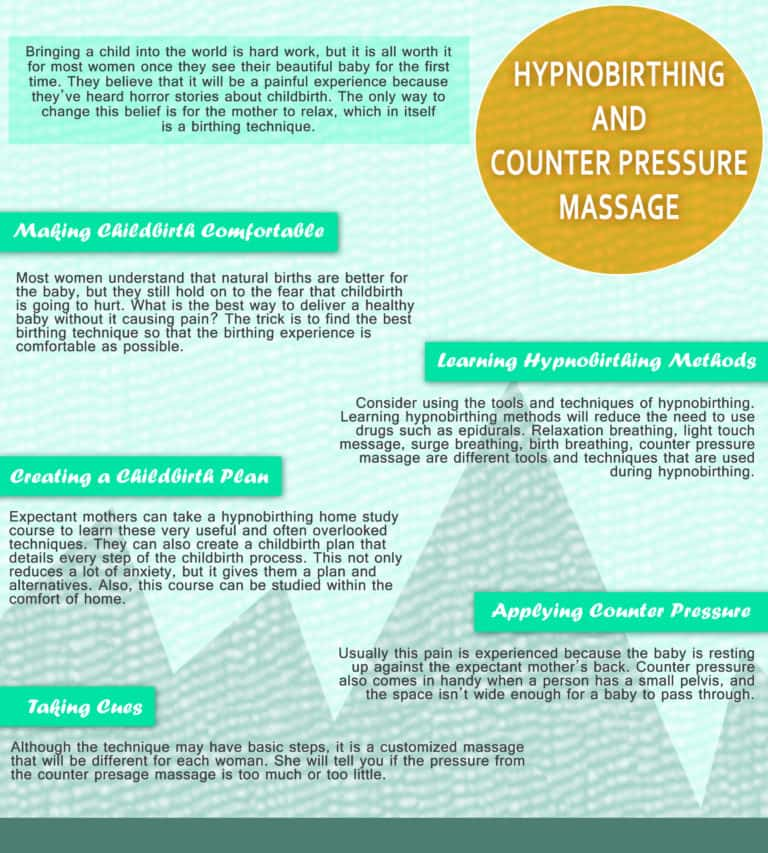 Hypnobirthing and Counter Pressure Massage Infographics