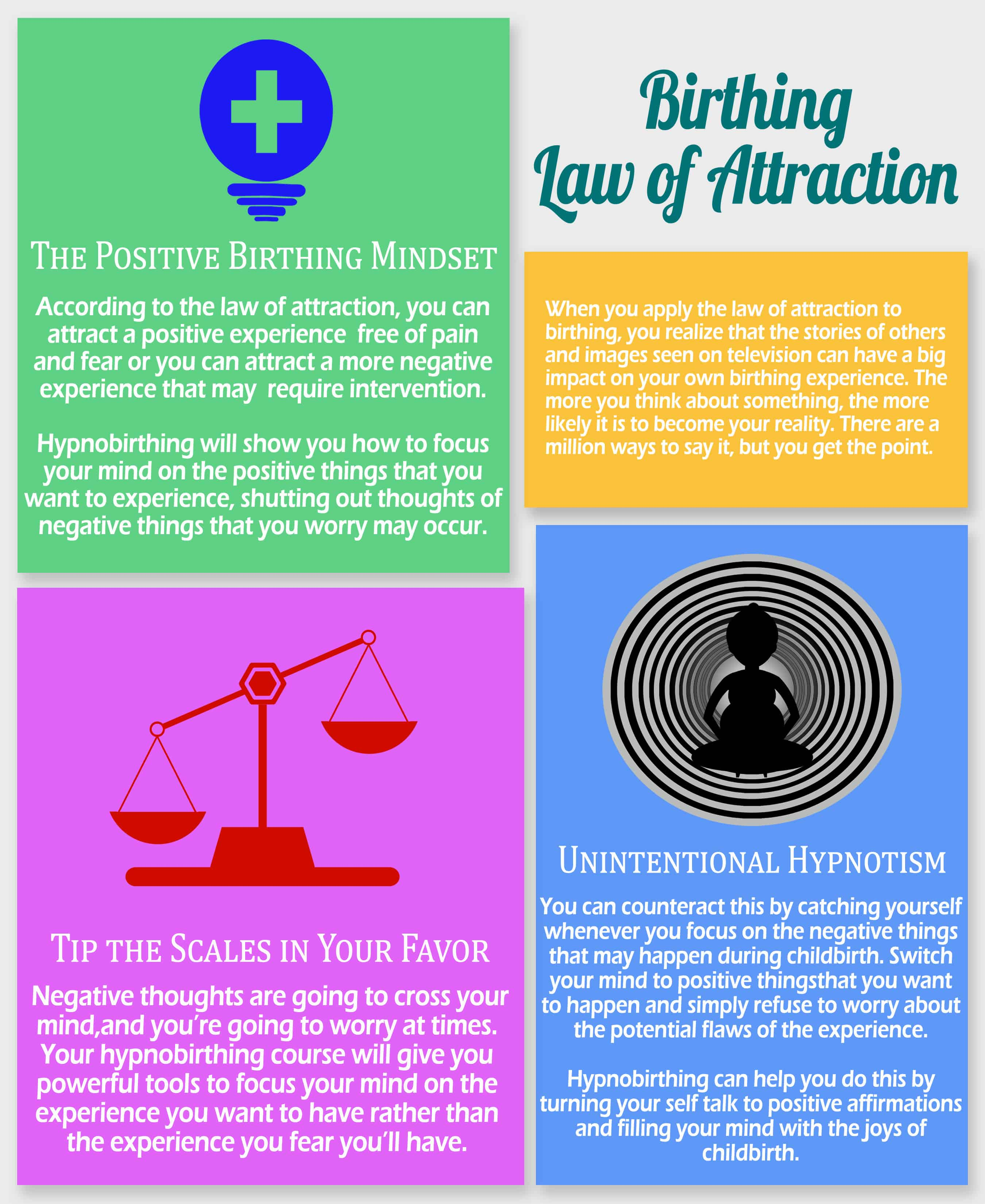 Birthing Law of Attraction Infographics