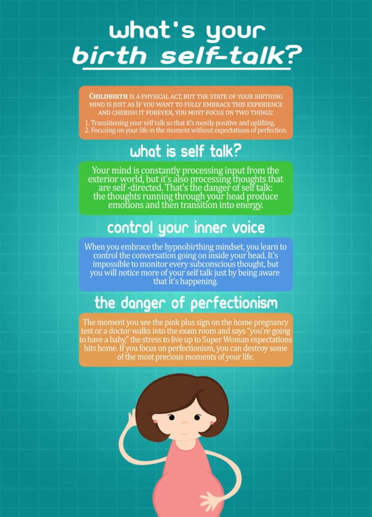 What's Your Birth Self-Talk Infographics