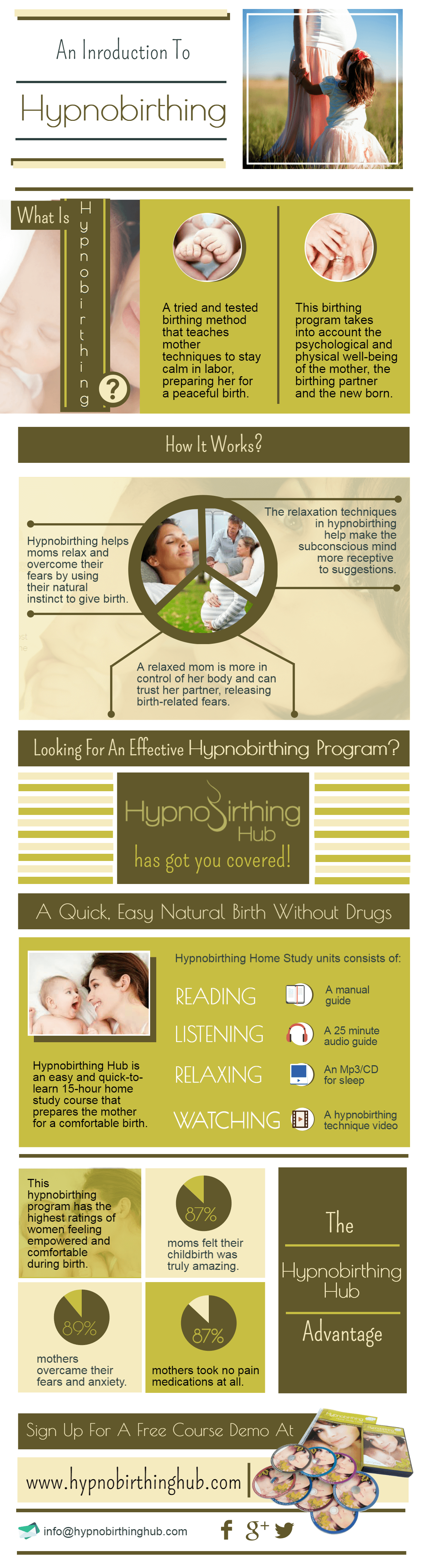 An Introduction To Hypnobirthing Infographic