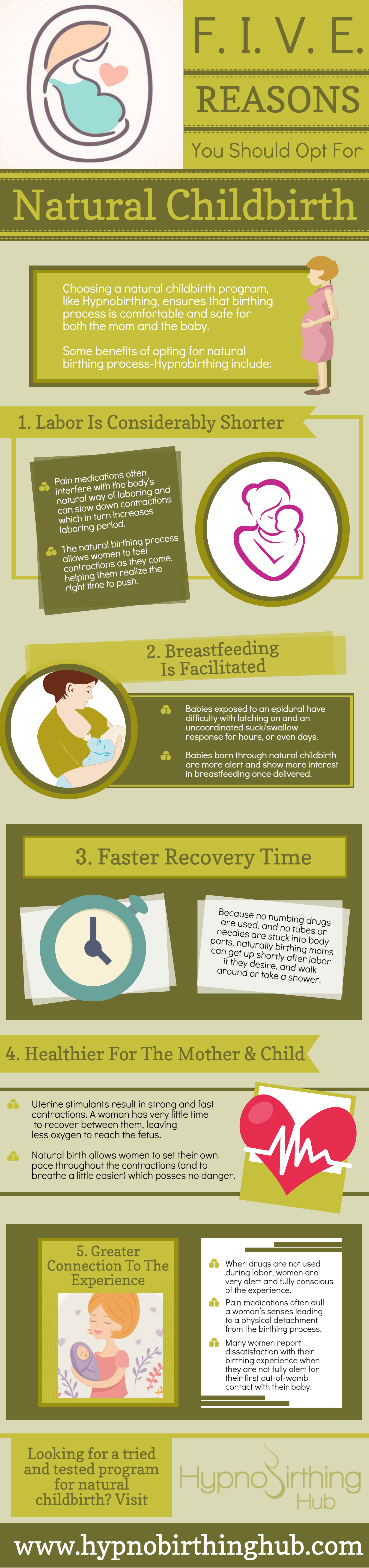 Five Reasons You Should Opt for Childbirth Infographic