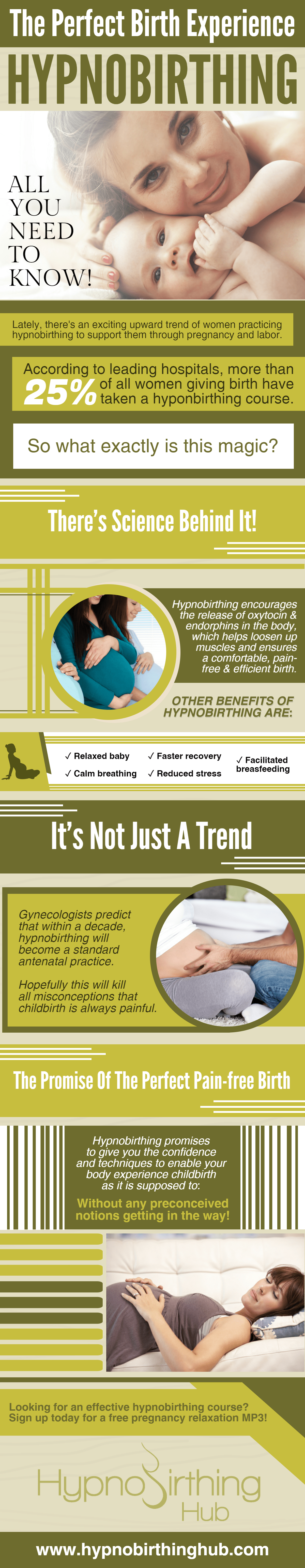 The Perfect Birth Experience Hypnobirthing Infographic